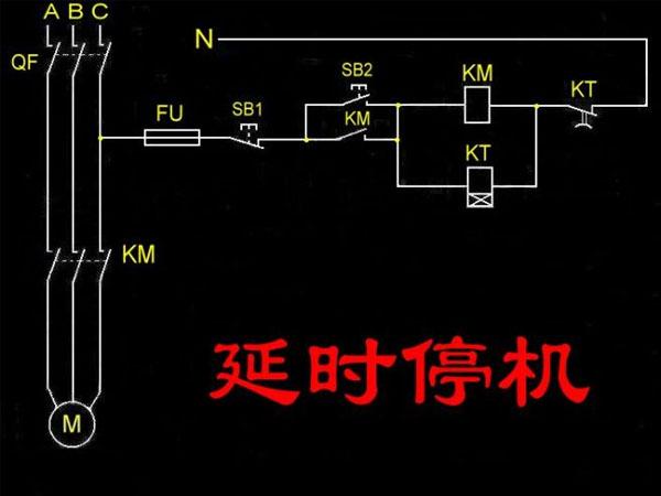 1.基本的直接启动控制线路    按下启动按钮,KM线圈得电,KM常开辅助触点自锁,绿灯亮,电机运行;   按下停止按钮,KM线圈失点,辅助触点复位,红灯亮,电机停止。   2.接启动,延时停止    通过时间继电器作用,延时使回路断开。   3.制电机正反转    使用双重互锁,采用复合按钮和2个接触器。将2个接触器的常闭辅助触点相互串联在对方回路中,安全方便,避免了短路的发生。   4.